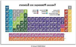 French Periodic Table  Art Print Home Decor Wall Art Poster